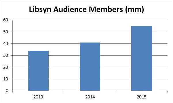 lsyn-audience-members